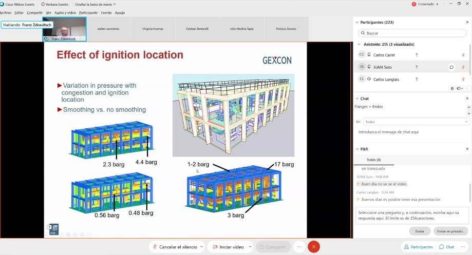Gexcon promotes knowledge on 2D and 3D modeling via a webinar hosted by PETROPERU